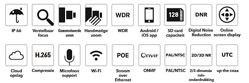 Amiko Home camera functies